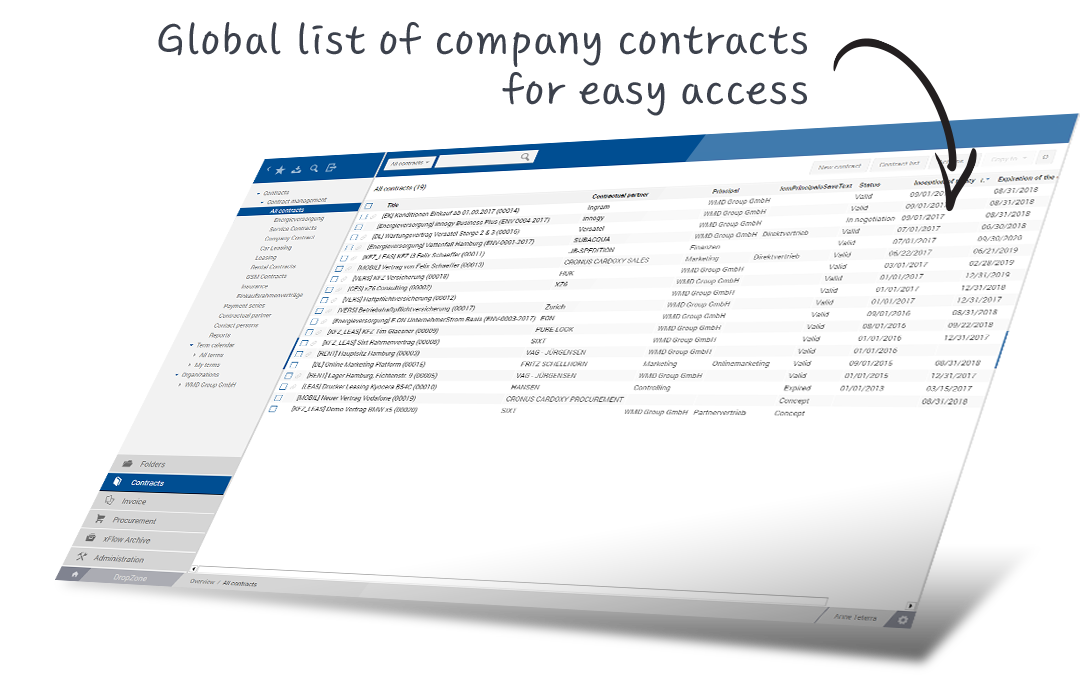 global list of contracts